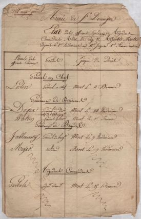 Register of deceased of the French Army in Saint-Domingue.